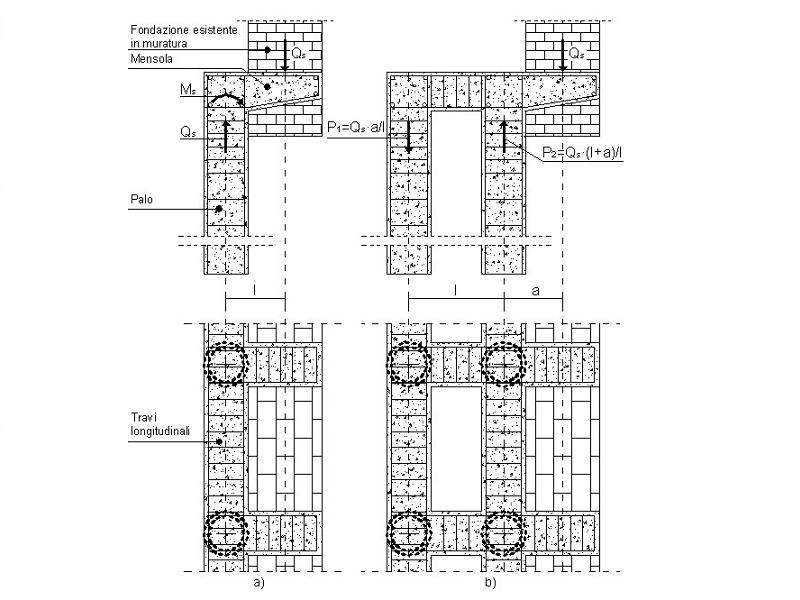 Fondazioni Per Edifici In Muratura.Edificiinmuratura It